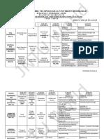 IV Year i Sem Mid i Timetable Aug-2016 28-07-2016