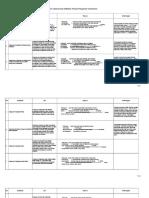 Variabel PKP Renc 2015 Finaldan Revisi