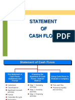 Cash Flow Statement-2015