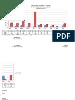 grafik vct 2015