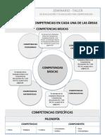 4. Cuadro de áreas componentes y competencias.pdf