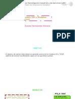 Exposición (Modelo OSI y TCP/IP)