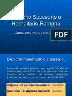 Derecho Sucesorio Romano