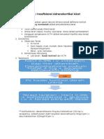 Rangkuman Krisis Adrenal PAPDI