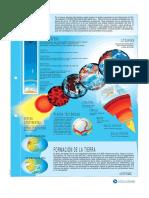 la tierra.pdf