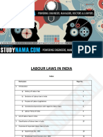 Indian Labour Law Ebook