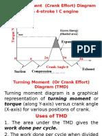 Turning Moment diagram & Flywheel.ppt