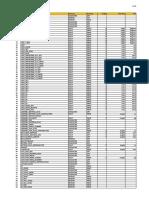 Cac-Bien-Attributes.pdf