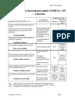 Cost vs Equity Method.doc