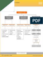 3º ESO - Variedades estilisticas y sociales.ppt.pdf