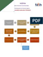 Doküman 3 - Ders İşlenişi Hazırlama Yönergesi