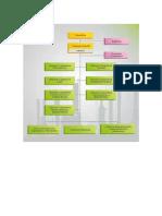 organigramas de fundamentos.docx