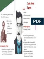 infografia