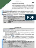 Cours-De-Droit-Des-Affaires1.doc
