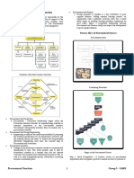 Procurement-function-final.pdf