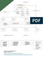 mapa Bioetica metodología de la investigación