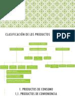 T2 Clasificacion de Los Productos