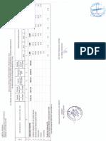 Gradul de Indatorare in Perioada 2007 2015