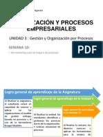 Organizacion y Procesos Empresariales