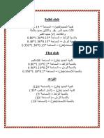 Quantities Calculations in Site in Arabic