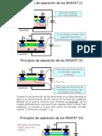 Funcionamiento MOSFET