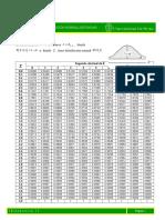 Tablas Estadísticas de ES1 (Normal y t Student) (1)