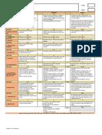 Rubrics - Exp 1-to-Exp 8  Sem 2 2016 2017 - Student Copy.pdf