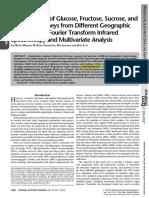 Wang2010_analisis Glucosa Fructosa y Sucrosa x Ir