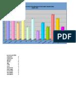 Grafik Pneumonia