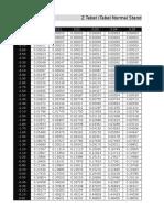 tabel normal.xlsx