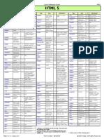 Etiquetas_HTML5.pdf
