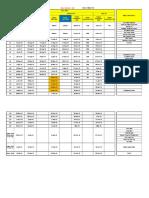 MEP Milestone Date (04-Dec-15)