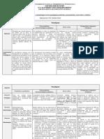 Cuadro Sinoptico de Paradigmas de La Investigacic3b3n