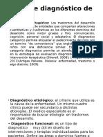 Tipos de Diagnóstico de Retraso