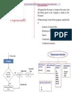 Preprocessor 150327235158 Conversion Gate01(4 Up)(1)