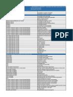 Abonamente Si Preturi Pentru Membri Familie_MedLife (1)