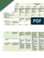 DLL EPP (H.E) WEEK 7.docx
