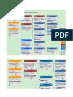 各模块标准课程结构.xls