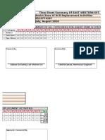 Summary Sheet For Employees final.xlsx