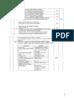 Skema Modul Projek SAVE (Esei K2) REPOST