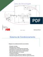 3- Condicionamento NEW .pdf