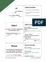 grammar cards - sentence parts