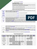 Departamento Pessoal - Tabela de Cálculos de Verbas Rescisórias.doc