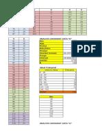 Praktikum 2 Geostat - Statistika Bivariat