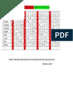 Jadwal Jaga Perawat Igd Bulan Pebruari Tahun 2014
