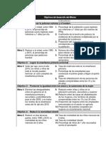 RSC Objetivos Del Desarrollo Del Milenio