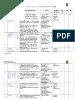 Planificare Detaliata Pe Unitati Matematica Clasa 4