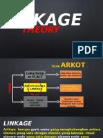 4. Teori Linkage