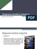 Analisis Hombre Maquina