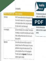 DNA 2.pdf